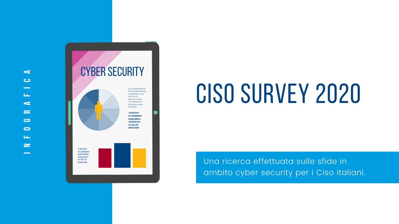 Ciso Survey 2020
